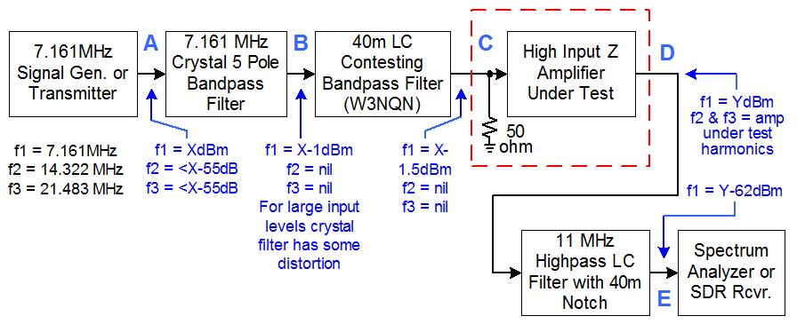 active_monopole_amplifier